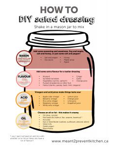 step by step of making salad dressing