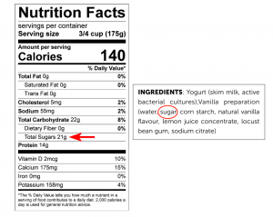 nutrition facts table and ingredient list highlighting sugar