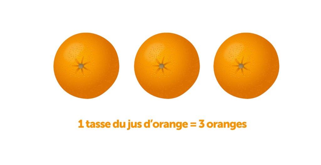 trois oranges